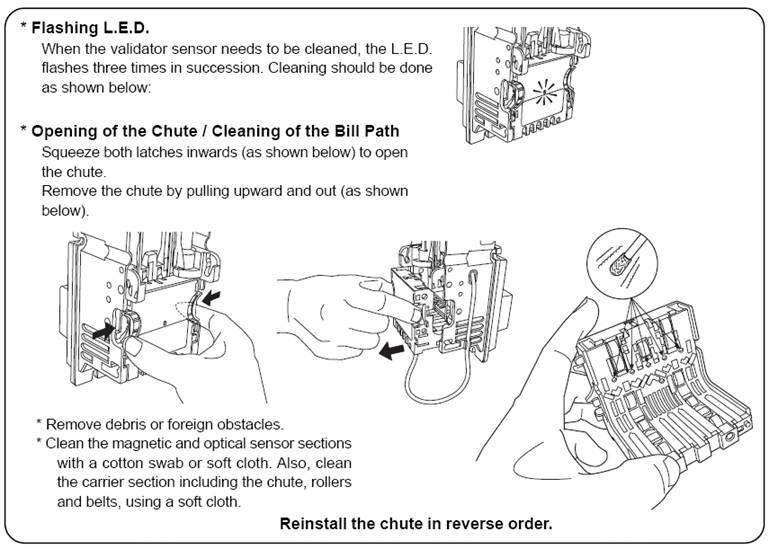 Service Manual - Billl Balidator- NBM-3000 Series